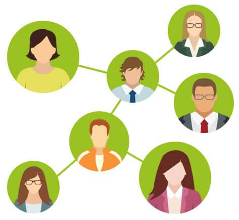 erp employee referral program