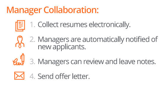 Better Manager Collaboration